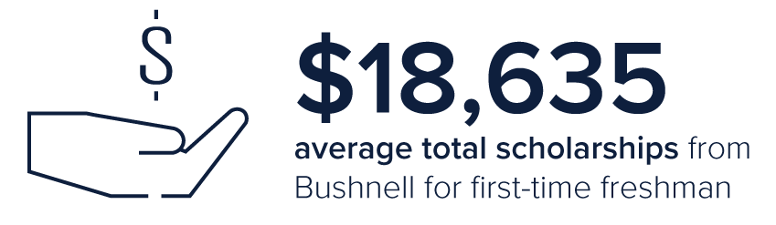 $18635 aaverage total scholarships from Bushnell University for first-time freshmen