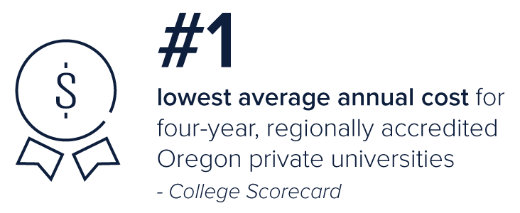 Infographic - Number one lowest average annual cost for four-year, regionally accredited Oregon private universities. - College Scorecard