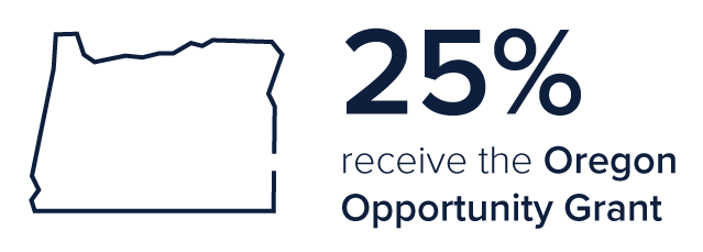 25% receive Oregon Opportunity Grant