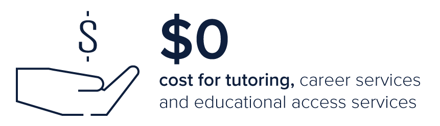 $0 cost for tutoring, career and educational access services